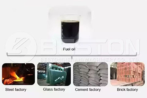 Pyrolysis Oil Uses