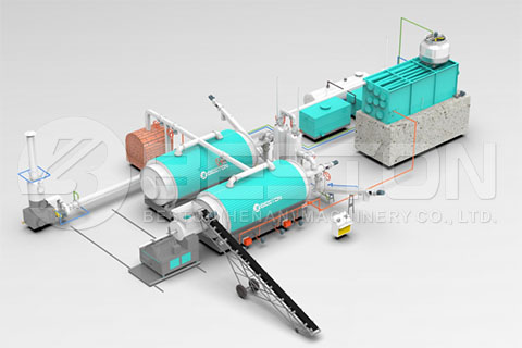 Design of Tire Pyrolysis Plant