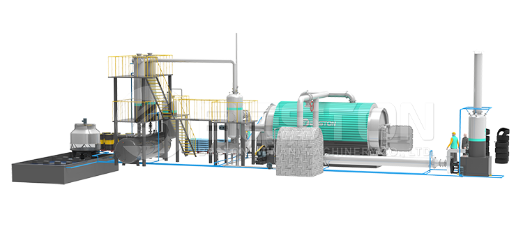 Oil Sludge Pyrolysis Plant Design