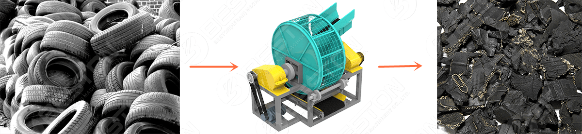 Tyre Shredder Machine for Sale